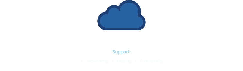 cloud portal Service
